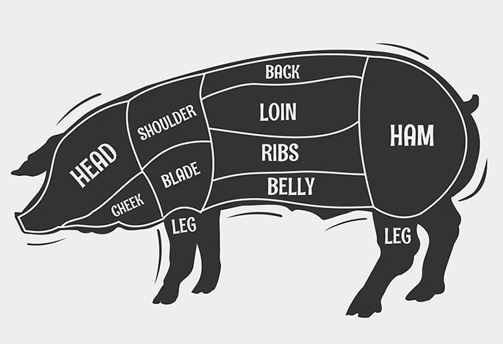 Cuts of pork